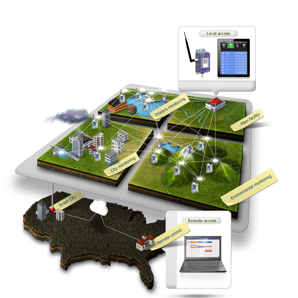 Smartrek Water and Wastewater monitoring